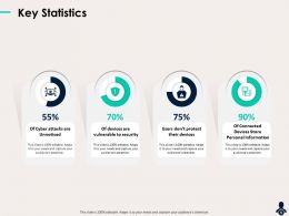 Key Statistics Unnoticed Store Ppt Powerpoint Presentation Information