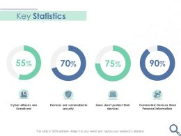 Key Statistics Vulnerable Ppt Powerpoint Presentation Visual Aids Example 2015