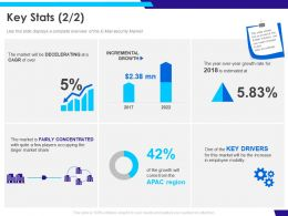 Key Stats Growth Ppt Powerpoint Presentation Professional Master Slide