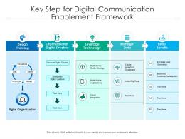 Key Step For Digital Communication Enablement Framework