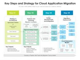 Key Steps And Strategy For Cloud Application Migration