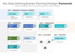 Key Steps Defining Business Planning Strategic Framework