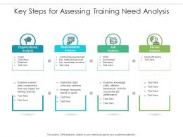 Key Steps For Assessing Training Need Analysis