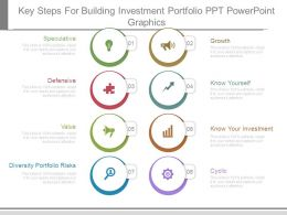 Key Steps For Building Investment Portfolio Ppt Powerpoint Graphics