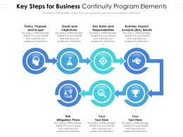 Key Steps For Business Continuity Program Elements