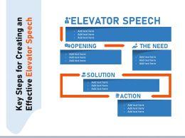 Key Steps For Creating An Effective Elevator Speech