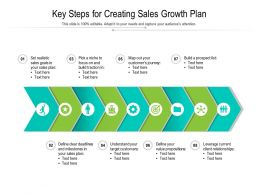 Key Steps For Creating Sales Growth Plan