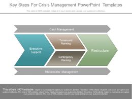 Key Steps For Crisis Management Powerpoint Templates