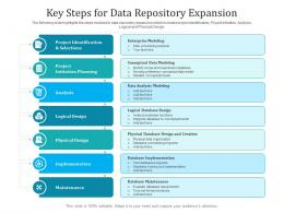 Key Steps For Data Repository Expansion