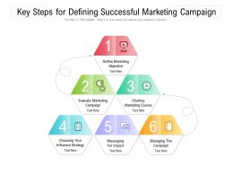 Key Steps For Defining Successful Marketing Campaign