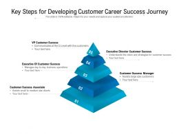 Key Steps For Developing Customer Career Success Journey