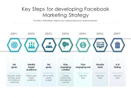 Key Steps For Developing Facebook Marketing Strategy