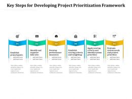 Key Steps For Developing Project Prioritization Framework