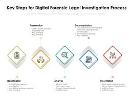 Key Steps For Digital Forensic Legal Investigation Process