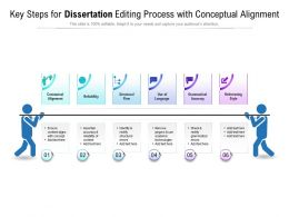 Key Steps For Dissertation Editing Process With Conceptual Alignment