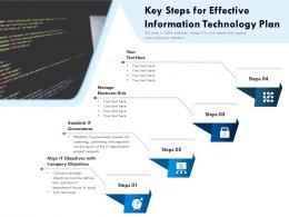 Key Steps For Effective Information Technology Plan