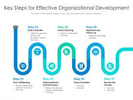 Key Steps For Effective Organizational Development