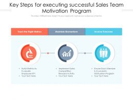 Key Steps For Executing Successful Sales Team Motivation Program