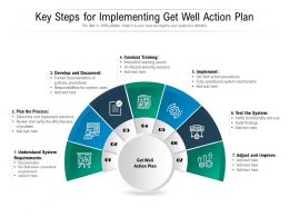 Key Steps For Implementing Get Well Action Plan