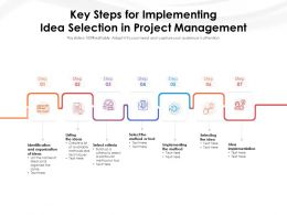 Key Steps For Implementing Idea Selection In Project Management