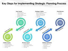 Key Steps For Implementing Strategic Planning Process
