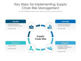 Key Steps For Implementing Supply Chain Risk Management