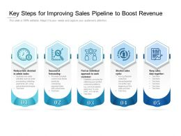 Key Steps For Improving Sales Pipeline To Boost Revenue