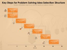 Key Steps For Problem Solving Idea Selection Structure