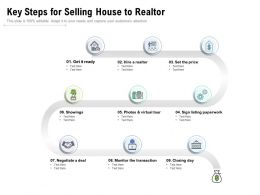 Key Steps For Selling House To Realtor