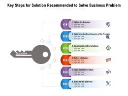 Key Steps For Solution Recommended To Solve Business Problem