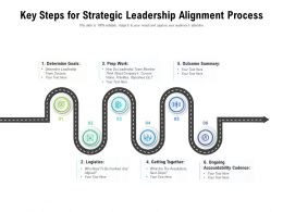 Key Steps For Strategic Leadership Alignment Process