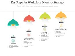 Key Steps For Workplace Diversity Strategy
