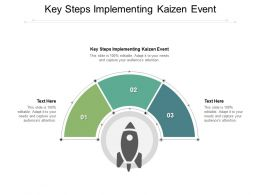Key Steps Implementing Kaizen Event Ppt Powerpoint Presentation Aids Cpb