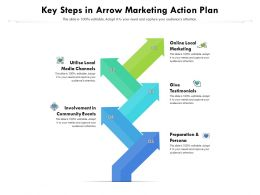 Key Steps In Arrow Marketing Action Plan