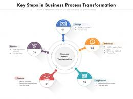 Key Steps In Business Process Transformation