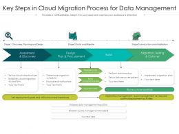Key Steps In Cloud Migration Process For Data Management
