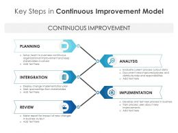 Key Steps In Continuous Improvement Model