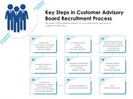 Key Steps In Customer Advisory Board Recruitment Process