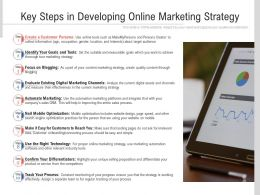 Key Steps In Developing Online Marketing Strategy