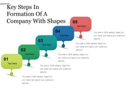 Key Steps In Formation Of A Company With Shapes Powerpoint Slide Show