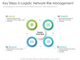 Key Steps In Logistic Network Risk Management