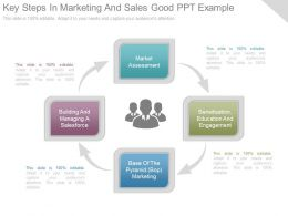Key Steps In Marketing And Sales Good Ppt Example
