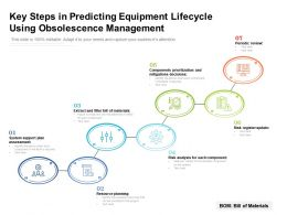 Key Steps In Predicting Equipment Lifecycle Using Obsolescence Management