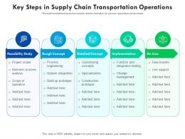 Key Steps In Supply Chain Transportation Operations