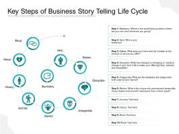Key Steps Of Business Story Telling Life Cycle