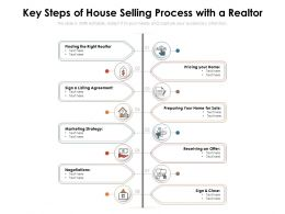 Key Steps Of House Selling Process With A Realtor