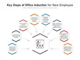 Key Steps Of Office Induction For New Employee