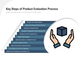 Key Steps Of Product Evaluation Process