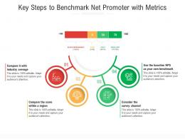 Key Steps To Benchmark Net Promoter With Metrics