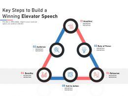 Key Steps To Build A Winning Elevator Speech